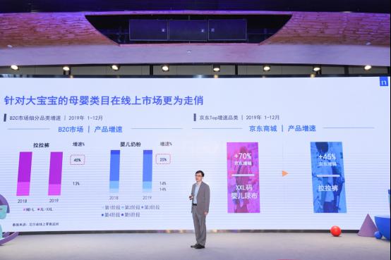 尼尔森发布《母婴行业趋势概览》 京东在线上母婴购物者中渗透率达51%